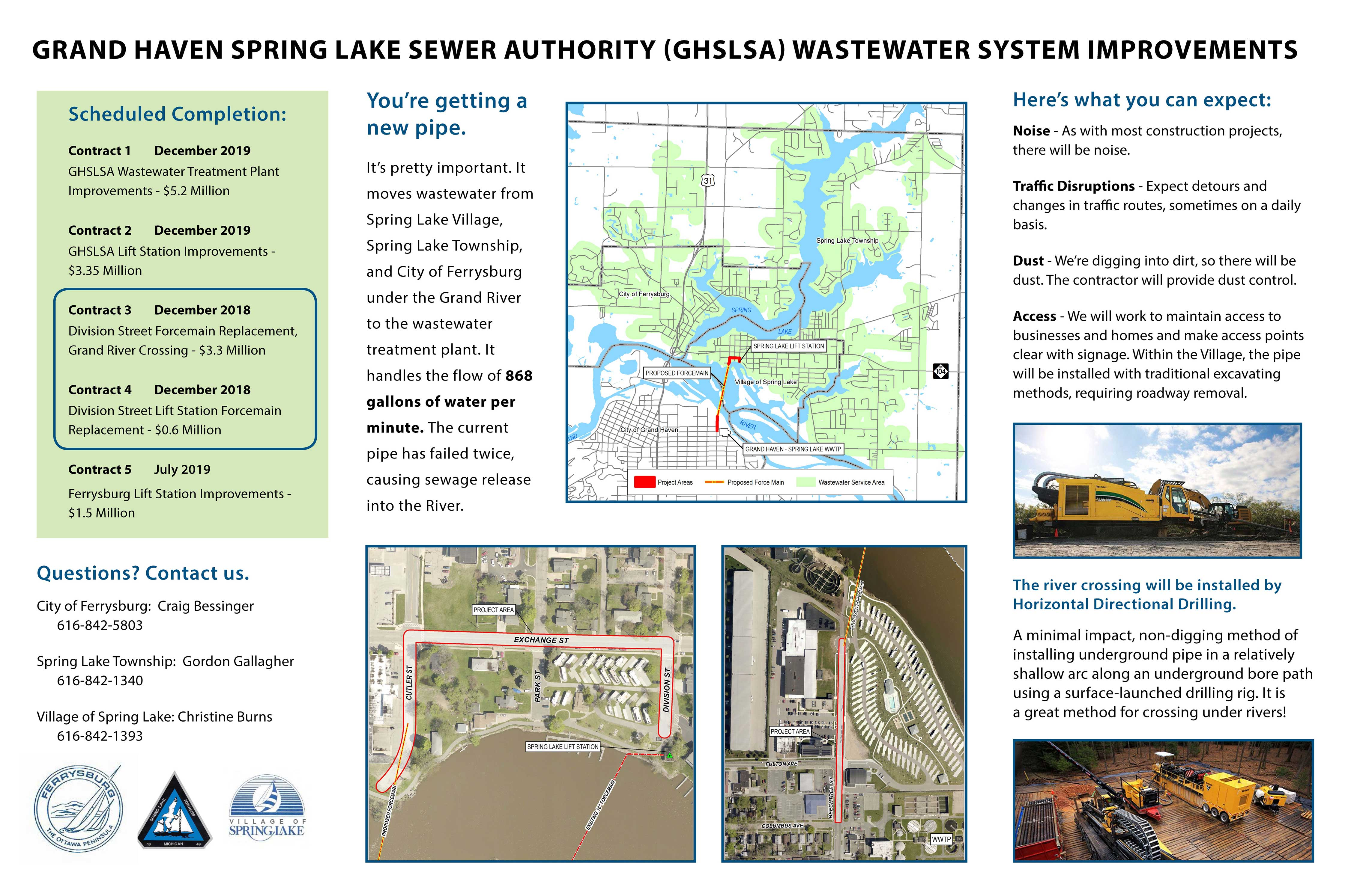 sewer project overview poster